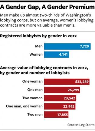 womenlobbyist.jpg