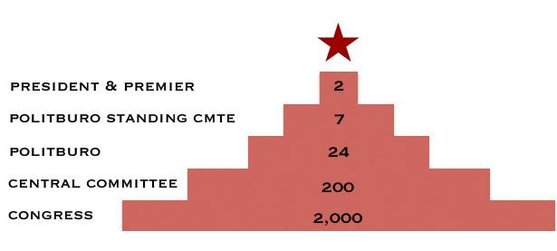 china-leadership-chart-3.jpg