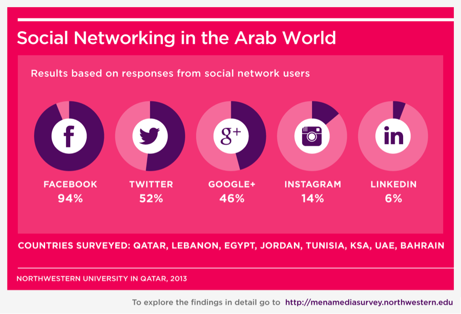 socialnetworks.png