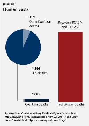 IraqWar_fig1.png