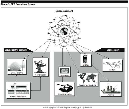 GPSSystem.jpg