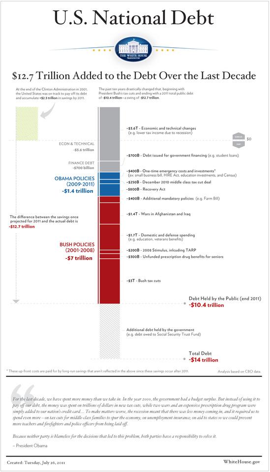 debt_chart_wh_0.jpg
