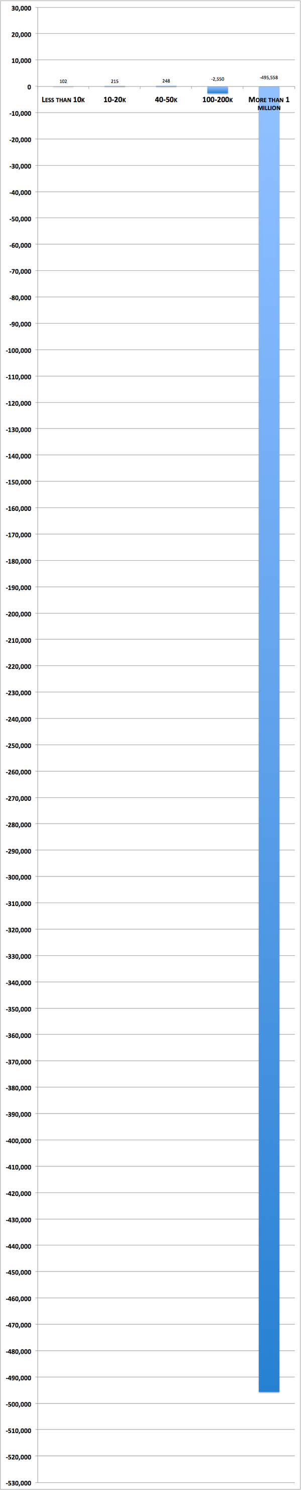 Thumbnail image for Chart1.png