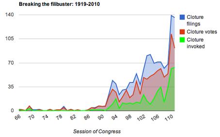 breakingthefilibuster-thumb-454x283-31546.jpg