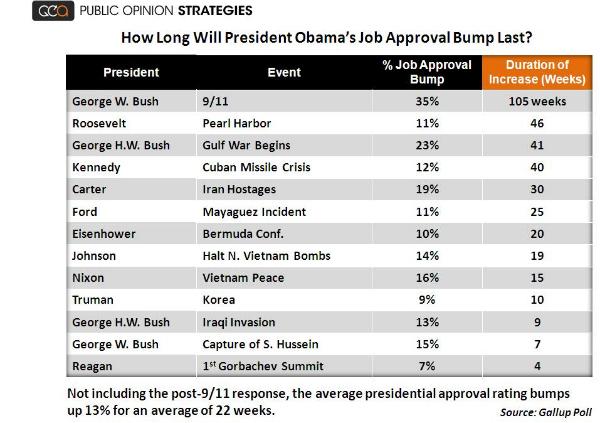 Job-Approval-Chart.jpg