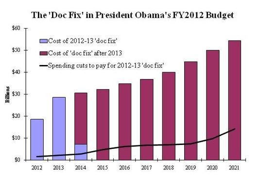 2012-Obama-budget-doc-fix.jpg