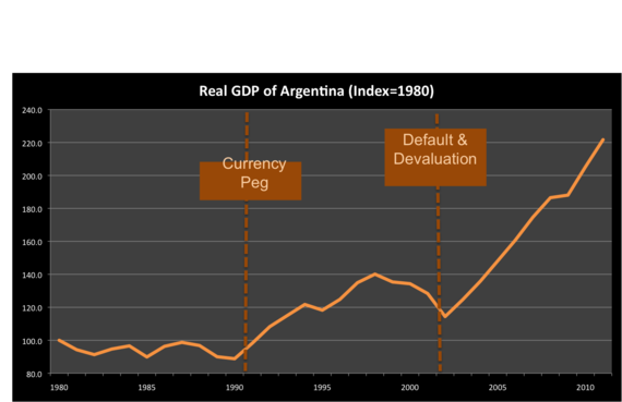 Thumbnail image for Argentina3.png