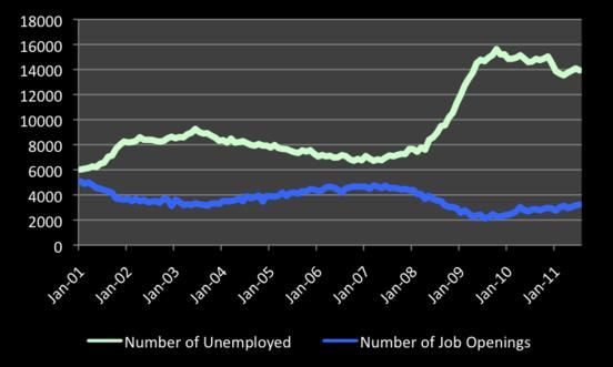Employment Gap.png