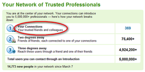 linkedin_network.png