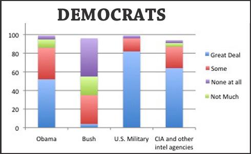 Dems credit chart 3.jpg