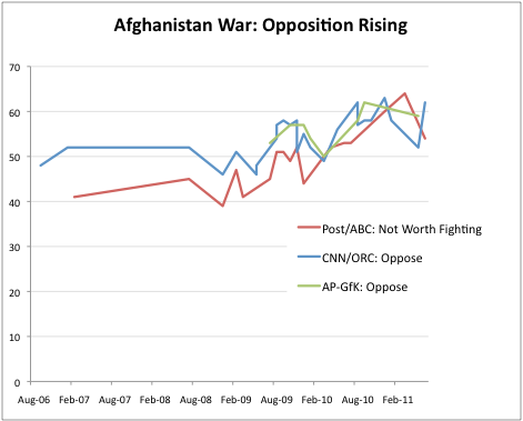 Pollster Afghanistan opposition.png