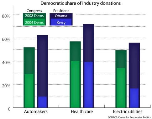 industrial donations.jpg
