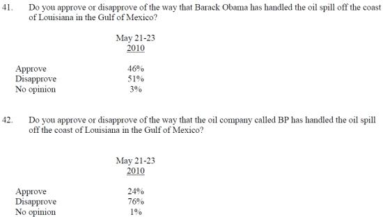 Obama BP oil spill CNN.jpg