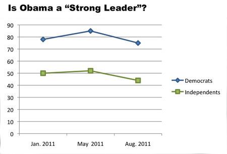 strong leader 1 copy.jpg