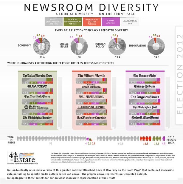newsroom-diversity-front-page-election-coverage.jpeg