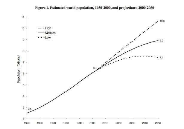 un population figures full.png