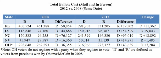 ballotscast.jpg