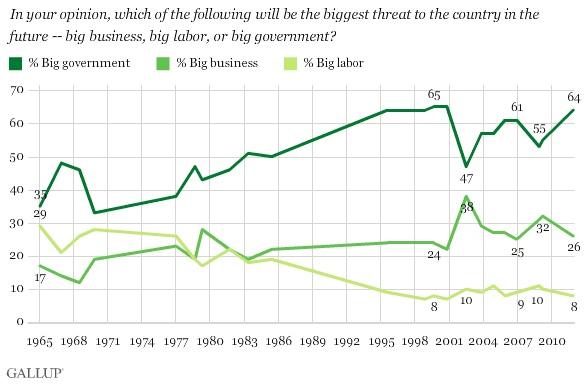 big government chart.jpg