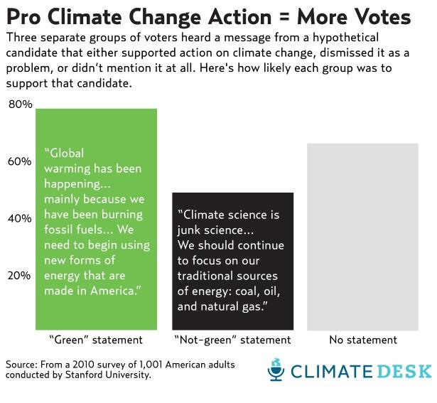 climate desk 2.jpg