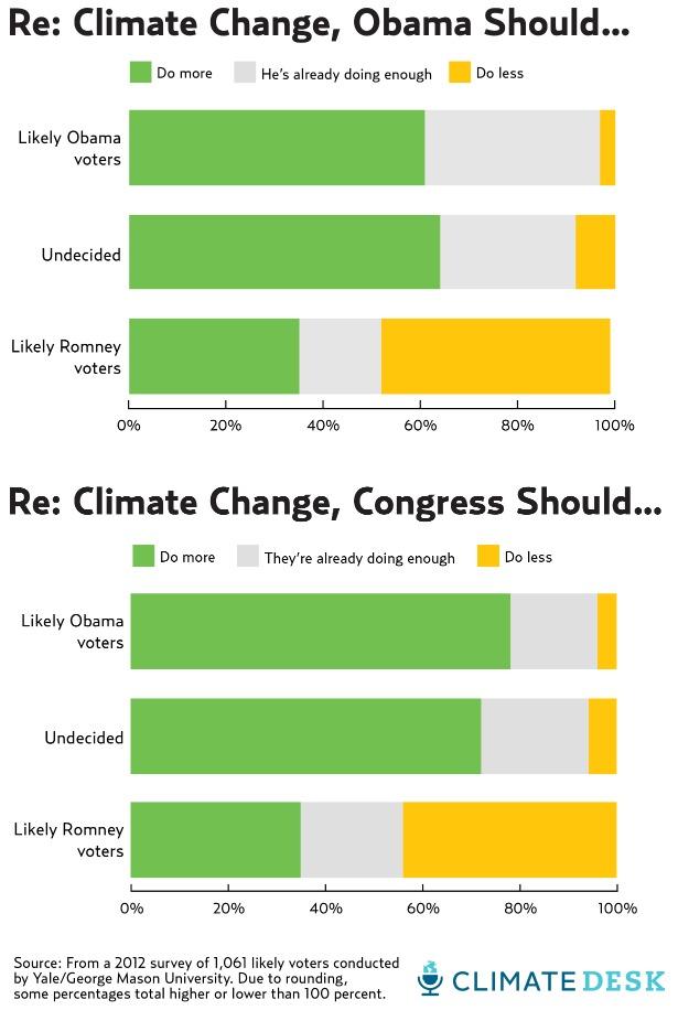 climate desk 4.jpg