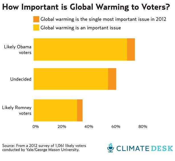 climate desk 7.jpg