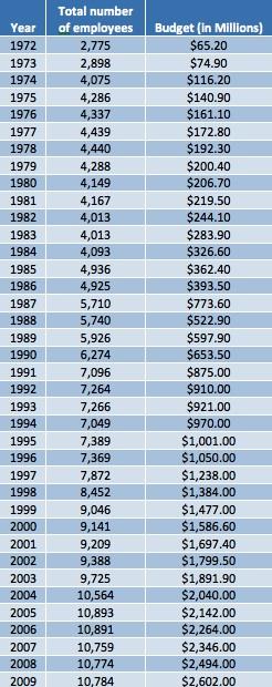 dea budget.jpg