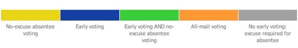 earlyvotingkey.jpg