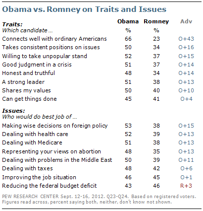 pew research numbers.png