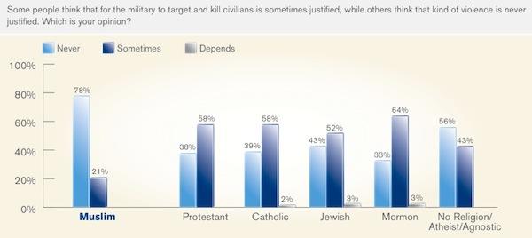 target and kill civilians.jpg
