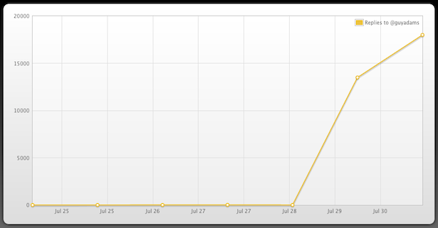 Screen Shot 2012-07-31 at 4.56.04 PM.png