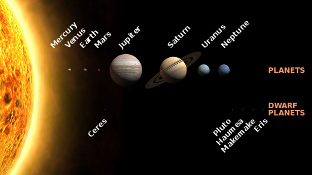 Solar_System_size_to_scale-615.jpg