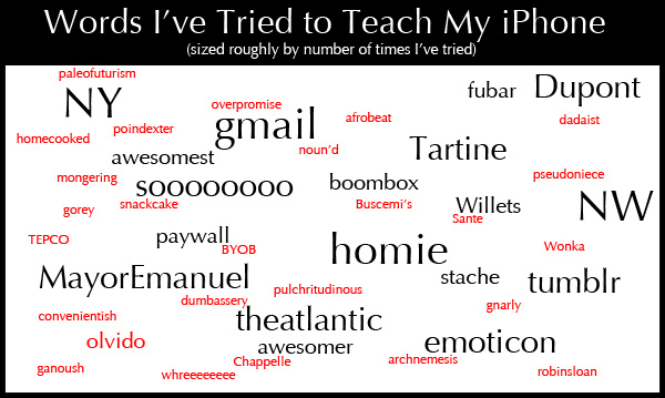 iphonewords.jpg