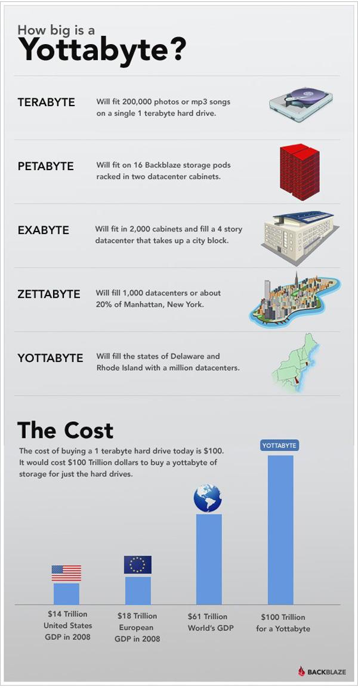 Yottabyte-Post.jpg