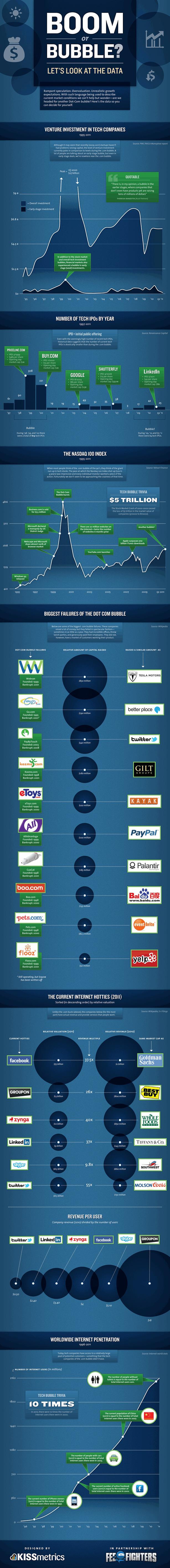tech-boom-bubble.jpg