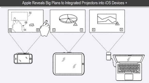 ApplePatentProjector-Post.jpg