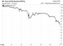 BitcoinCharts-Post.jpg