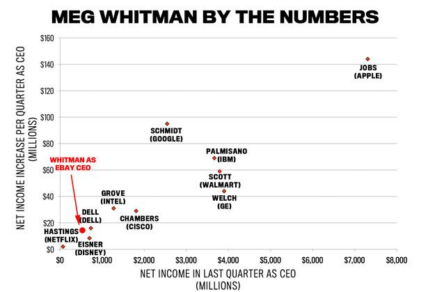 whitman-as-ebay-CEO.jpg