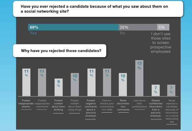 Why-employers-rejected-candidates.jpg