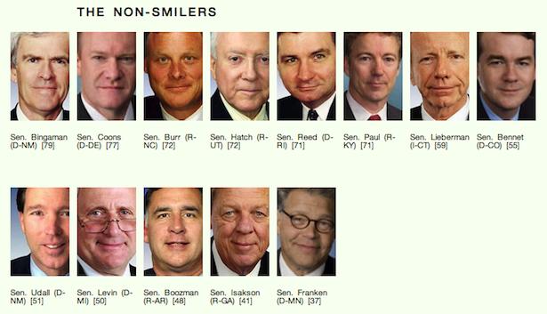 senate_smiles_unsmile.png