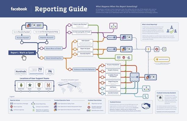 FB_Reporting_Guide_1.6-1.jpg