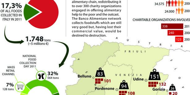 NE Italy Food Surplus large.jpg