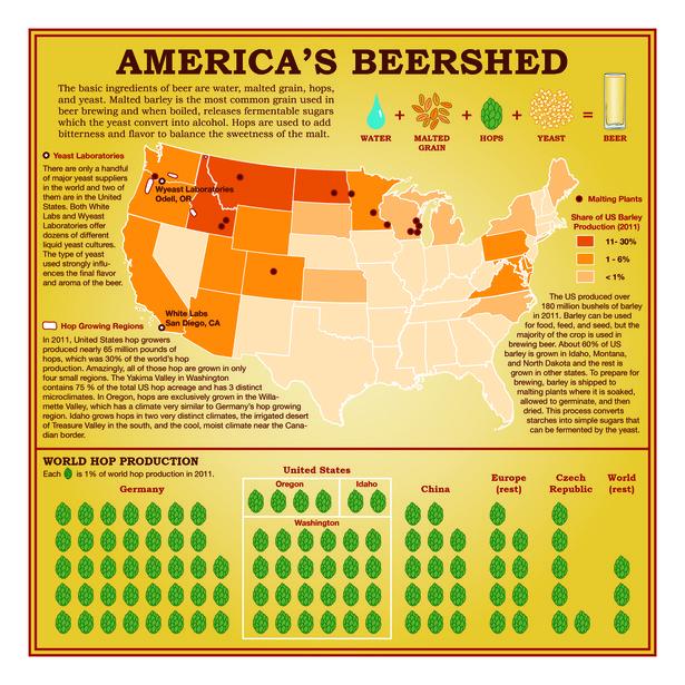 draft2_beershed2.jpg