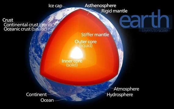 Earth_poster-570.jpg