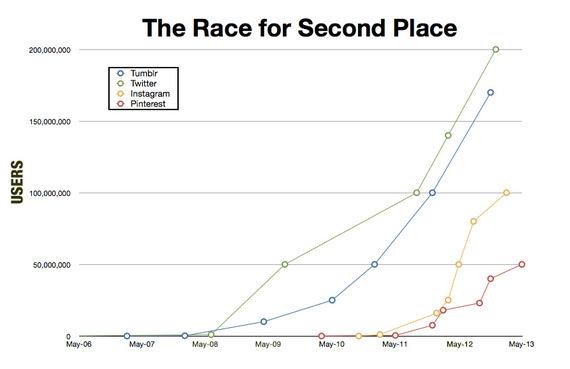 raceforsecond3.jpg