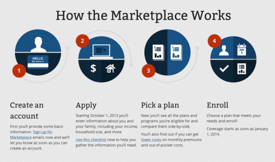 healthcare-gov-marketplace-graphic (1).jpg