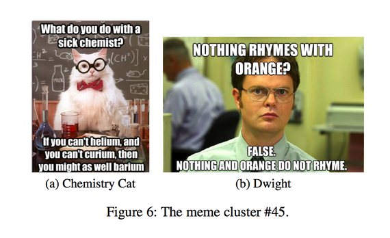 meme-cluster-45.png