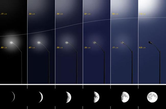 Lunar Resonant Streetlights 670.jpg