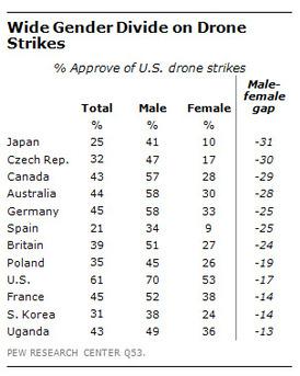 genderdivide.jpg