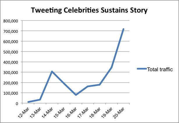 celebrities-615.png