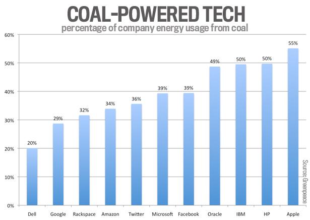 coaltech2.jpg
